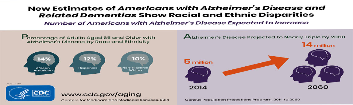 Alzheimer's Awareness Month